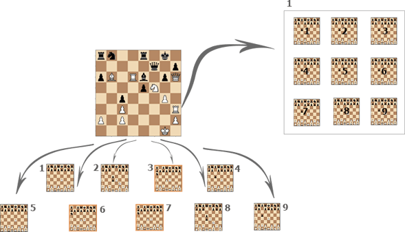 chess Online Simul